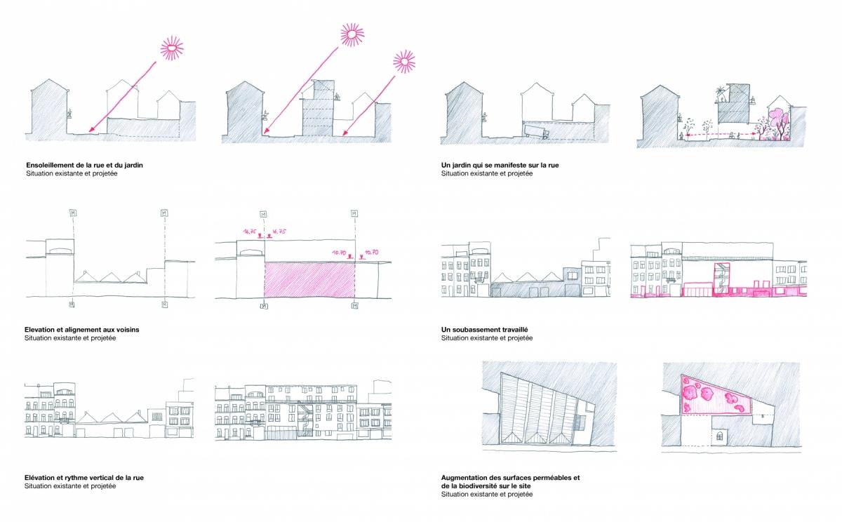 164_01_9-LOGT-BRX_schema-projet